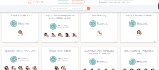 FertilityIQ View by Clinic